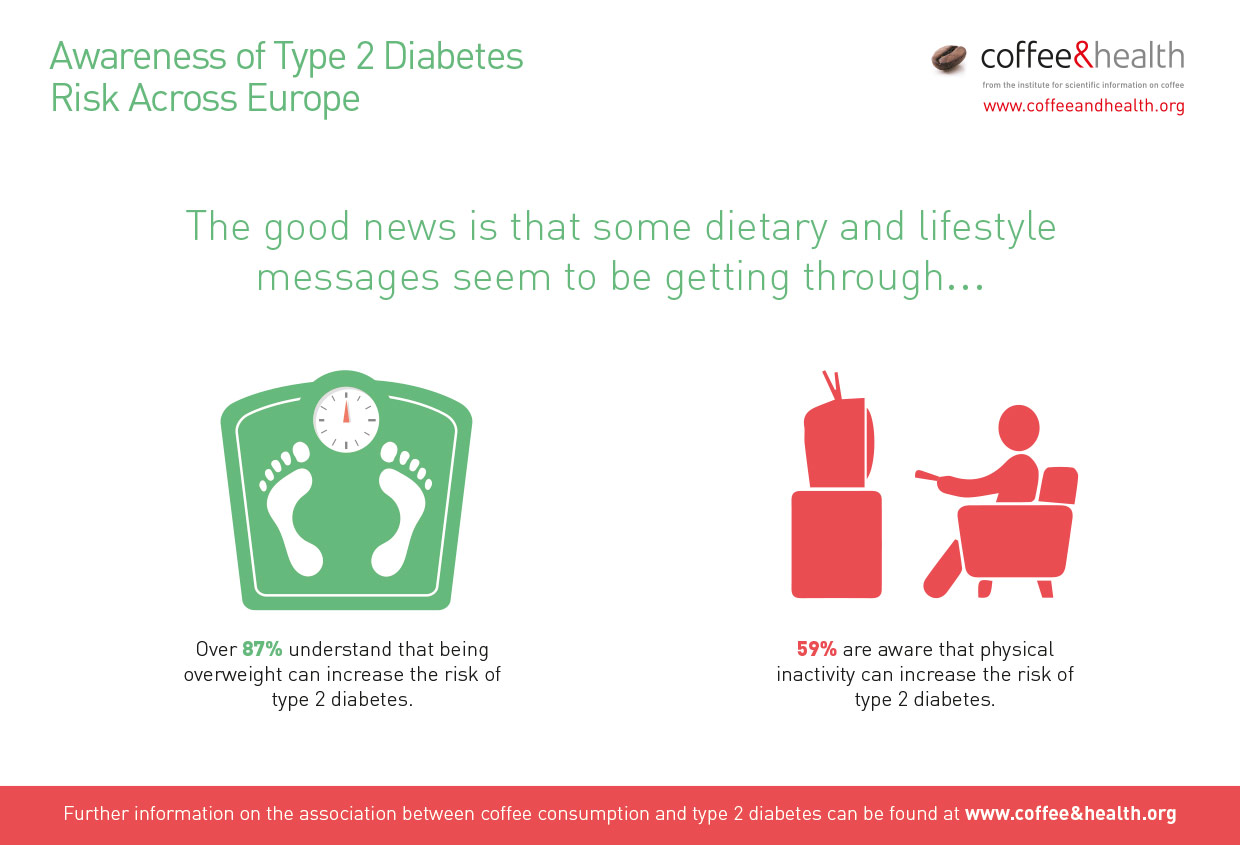 Isic diabetes infographic for web 4